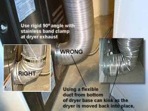 Dryer Vent The Hidden Danger Article Written By Bob